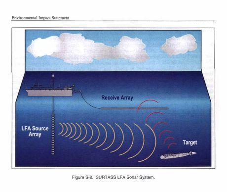 An Do cho phep ban sonar toi Viet Nam, Philippines? - Anh 1