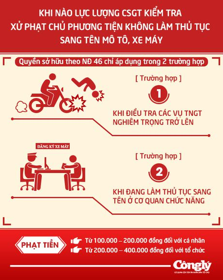 Quy dinh kiem tra, xu phat xe khong chinh chu - Anh 1