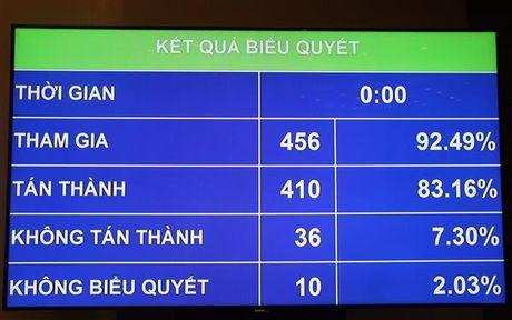 San xuat, lap rap, NK xe o to chinh thuc la nganh, nghe kinh doanh co dieu kien - Anh 1