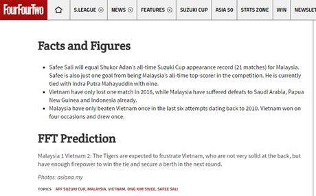 Bao nuoc ngoai du doan tuyen Viet Nam se thang Malaysia trong tran toi - Anh 2