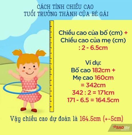 Cach tinh de khong tuong de biet chieu cao cua con ban trong tuong lai - Anh 2