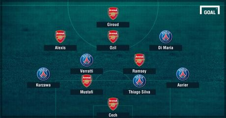 Doi hinh ket hop giau suc tan cong giua Arsenal voi PSG - Anh 13
