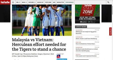 Bao Malaysia du doan doi nha bi DT Viet Nam 'ban ha' - Anh 1