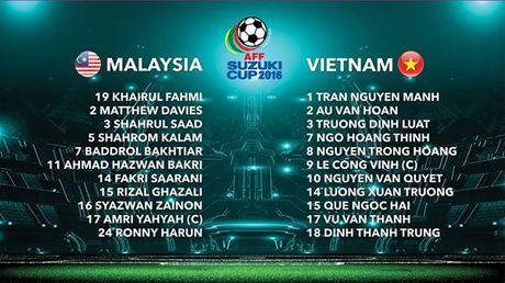 Truc tiep Viet Nam vs Malaysia: The tran can bang - Anh 1