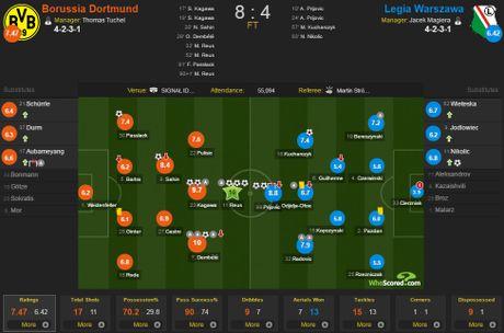 Reus ghi hat-trick trong tran dau lap ky luc ban thang - Anh 1