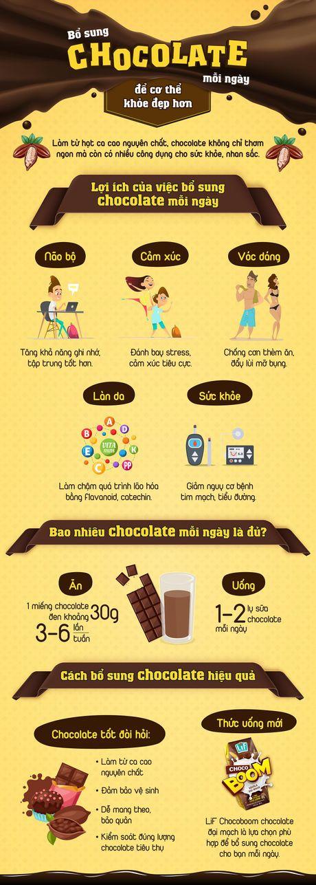 Bo sung chocolate moi ngay de co the khoe dep hon - Anh 1