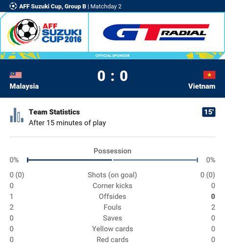 Viet Nam 1-0 Malaysia: Trong Hoang toa sang - Anh 11