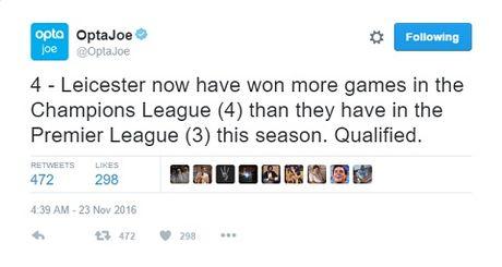 Leicester chac chan dan dau o Champions League, co nhieu diem hon ca Premier League - Anh 2