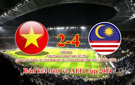 Lich su doi dau giua DT Viet Nam voi Malaysia tai AFF Cup - Anh 10
