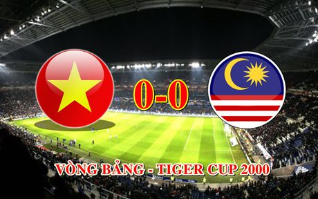 Lich su doi dau giua DT Viet Nam voi Malaysia tai AFF Cup - Anh 3