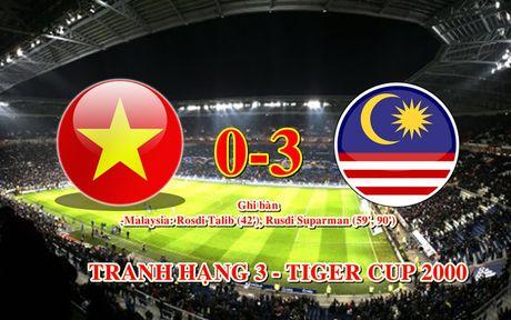 Lich su doi dau giua DT Viet Nam voi Malaysia tai AFF Cup - Anh 4