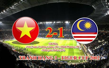 Lich su doi dau giua DT Viet Nam voi Malaysia tai AFF Cup - Anh 5