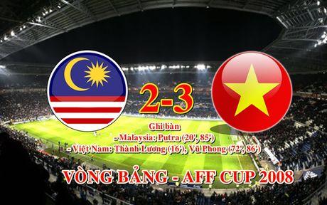 Lich su doi dau giua DT Viet Nam voi Malaysia tai AFF Cup - Anh 6