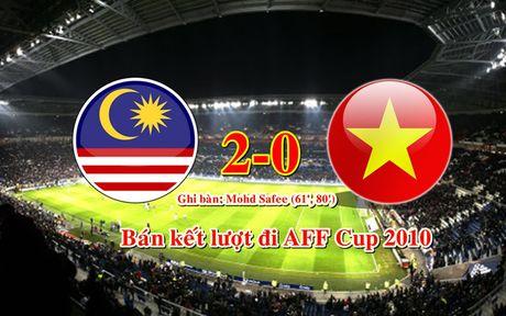 Lich su doi dau giua DT Viet Nam voi Malaysia tai AFF Cup - Anh 7
