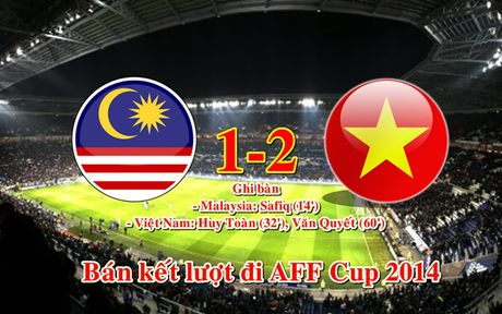 Lich su doi dau giua DT Viet Nam voi Malaysia tai AFF Cup - Anh 9