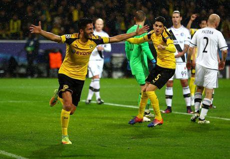Top 5 tran dau nhieu ban thang nhat tai Champions League - Anh 1