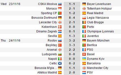 Hoa Dynamo Kyiv, Napoli buoc phai co 'tran dau sinh tu' voi Benfica - Anh 3