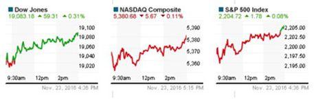 Dow Jones va S&P tiep tuc pha ky luc moi - Anh 2
