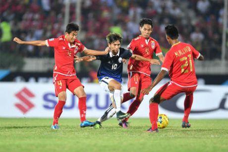 Tin nhanh AFF Cup: Myanmar se loai Malaysia, theo Viet Nam di tiep - Anh 1