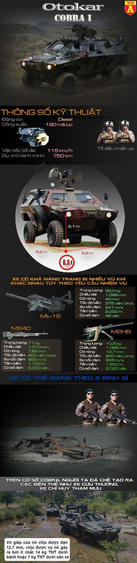 Viet Nam co nen mua xe thiet giap Otokar Cobra I thay the V-100? - Anh 2