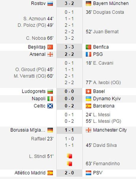 Man City gianh ve kem oai hung, Arsenal mat ngoi dau bang - Anh 2