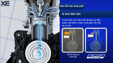 Kham pha dong co Blue Core 155 tren xe ga the thao Yamaha NVX - Anh 11