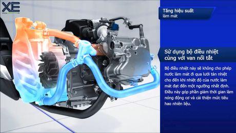 Kham pha dong co Blue Core 155 tren xe ga the thao Yamaha NVX - Anh 8