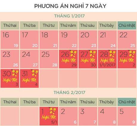 Thong bao chinh thuc lich nghi Tet Am lich 2017 - Anh 2