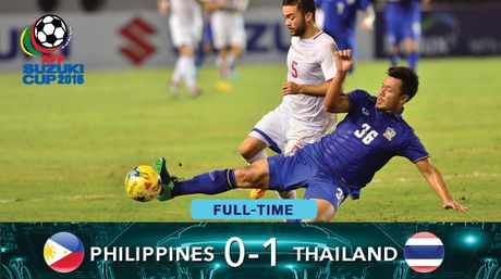 Thua Thai Lan, Philippines chia tay AFF Cup ngay tren san nha - Anh 1