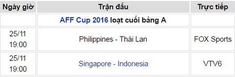 Nhan dinh, du doan ket qua Indonesia vs Singapore (19h00) - Anh 4