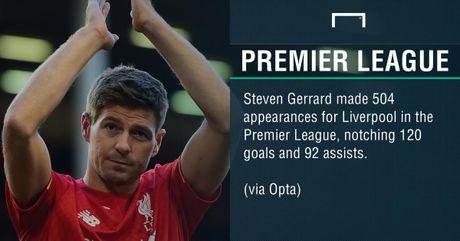 Loat thong ke kho tin xoay quanh su nghiep Steven Gerrard - Anh 2