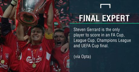 Loat thong ke kho tin xoay quanh su nghiep Steven Gerrard - Anh 3