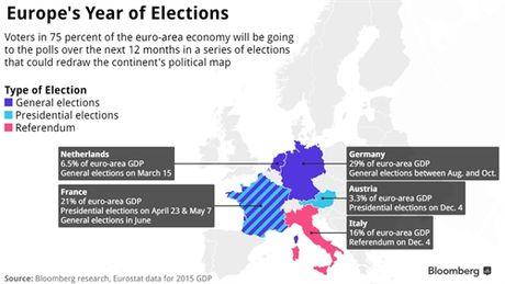 Nguy co bat on toan cau gia tang, ECB van tu tin ve eurozone - Anh 3
