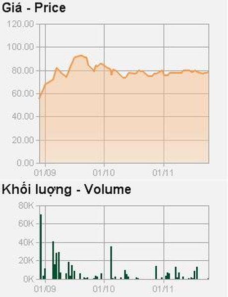 KDC hoan tat chao mua cong khai 65% von cua TAC - Anh 1