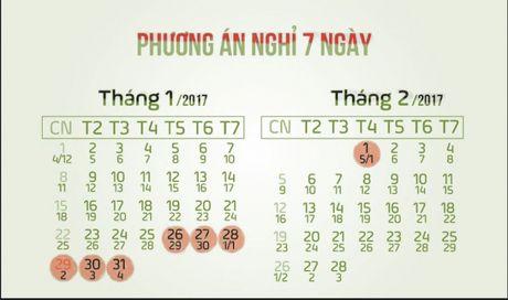 Nam 2017: Cong nhan vien chuc co tong cong 18 ngay nghi le, Tet - Anh 1