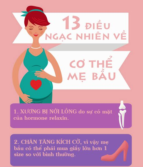 Thay doi ngoai suc tuong tuong cua co the khi mang bau - Anh 1