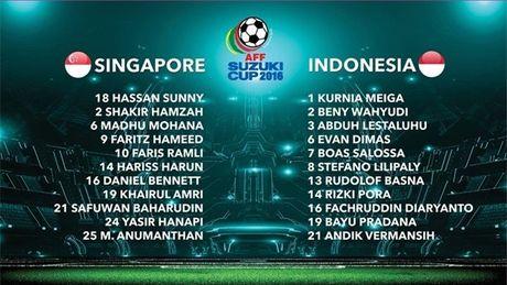 Lach qua khe cua hep, Indonesia hen Viet Nam o ban ket - Anh 2