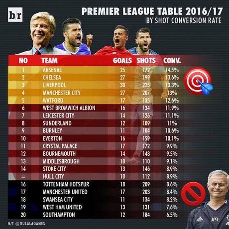 10 doi bong tan dung co hoi tot nhat Premier League mua nay - Anh 11