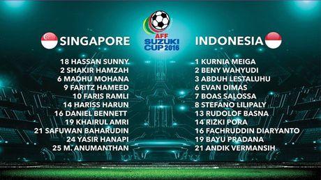 Lach qua khe cua hep, Indonesia hen Viet Nam o ban ket - Anh 1
