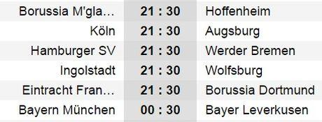 21h30 ngay 26/11, Frankfurt vs Dortmund: Bay cao nao vang den - Anh 7