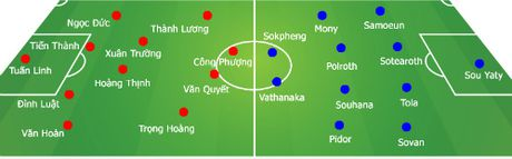 "Viet Nam – Campuchia: Cho Cong Phuong ""ghi diem"" (AFF Cup 2016) - Anh 3"