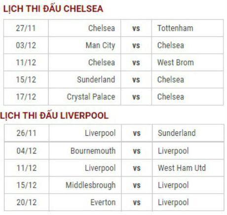 NHA qua 1/3 chang: Chelsea, Liverpool sang cua vo dich - Anh 3