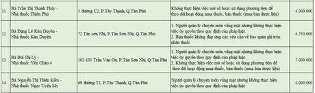 So Y te phat Thuc pham Dong Nam A 28 trieu dong - Anh 3