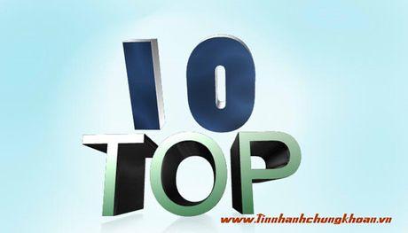 Top 10 co phieu tang/giam manh nhat tuan: KLF tang hon 44% - Anh 1