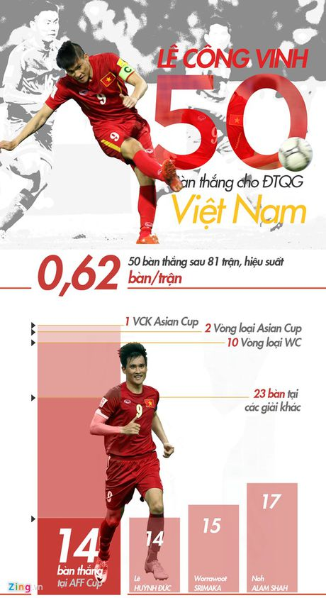 Viet Nam vao ban ket AFF Cup 2016 voi thanh tich toan thang - Anh 8