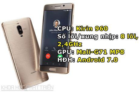Can canh smartphone camera kep, man hinh cong, cau hinh cuc 'khung' - Anh 1
