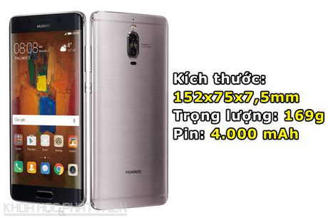 Can canh smartphone camera kep, man hinh cong, cau hinh cuc 'khung' - Anh 3