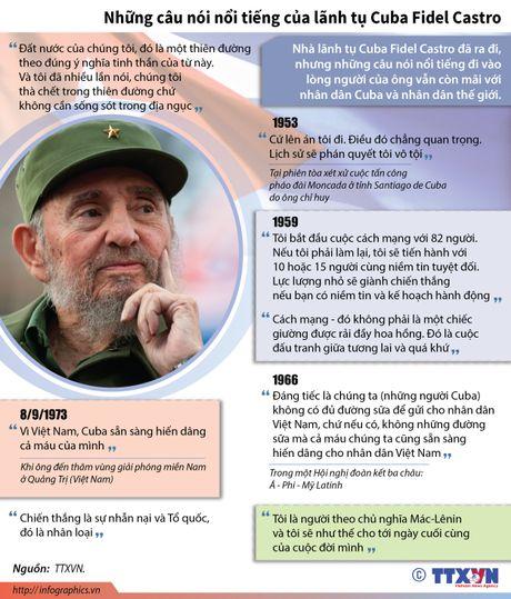 Nhung cau noi noi tieng cua lanh tu Cuba Fidel Castro - Anh 1