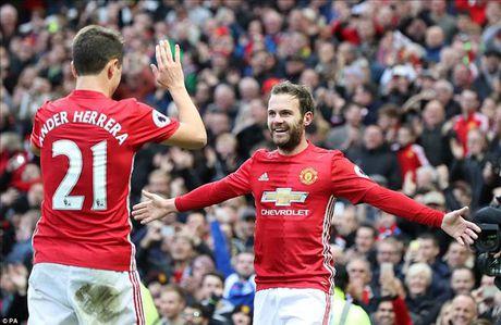 Doi hinh du kien Man United vs West Ham: Co hoi cho Mkhitaryan - Anh 2
