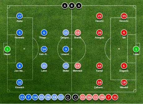 Hummels toa sang dua Hum xam vuot ai Leverkusen - Anh 5